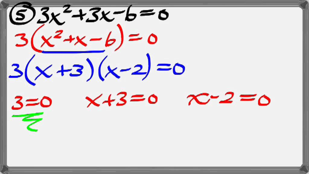 Solving Quadratics by Factoring & Graphing - YouTube