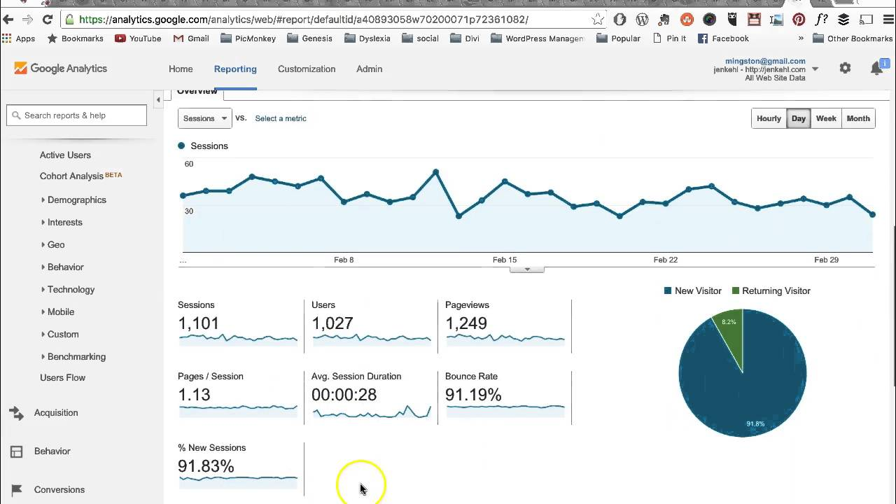How to Find Your Unique Pageviews in Google Analytics