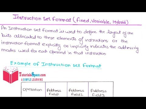 38 Fixed Variable Hybrid Instruction Set Formats In Computer