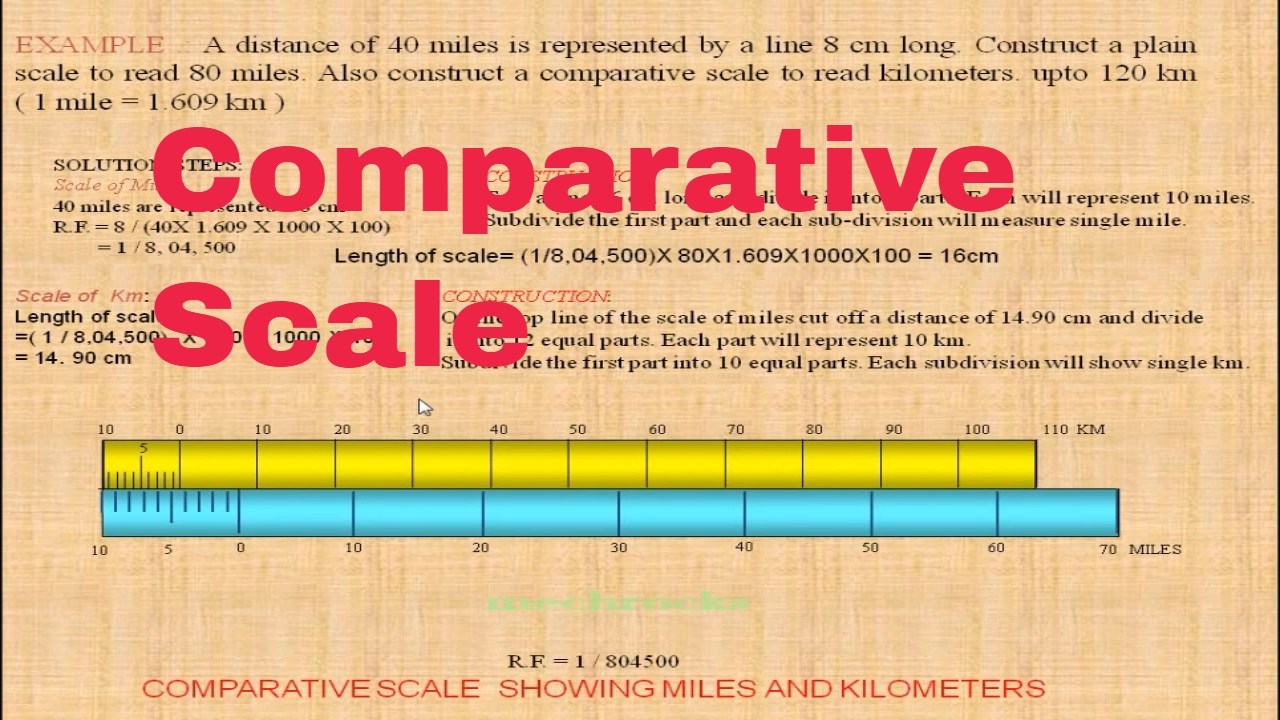 Comparative Scale Example - Engineering Drawing