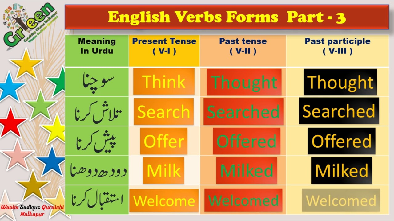 25 English Verb Forms Part 03   75 words Just in 7 Minute   25 ...