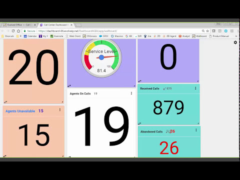 Evolve IP: Insights that drive customer satisfaction