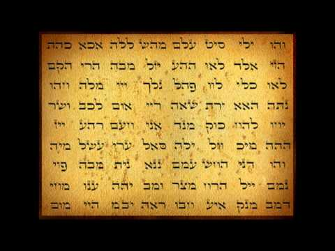 24 Hebrew Names of God / YHVH