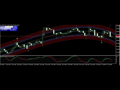 EUR/USD GBP/JPY  trade Best Forex Trading System 17 OCT 2017 Review -forex trading systems that work