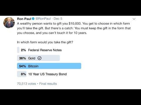 Ron Paul's Market Update --- Bitcoin Wins The Twitter Poll
