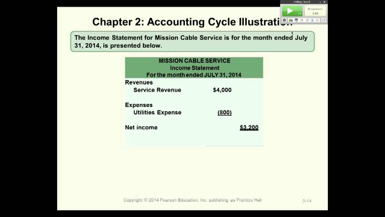 intro to financial accounting cash vs accrual basis and revenue