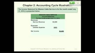 Intro to Financial Accounting: Cash vs Accrual Basis and Revenue Recognition Principle