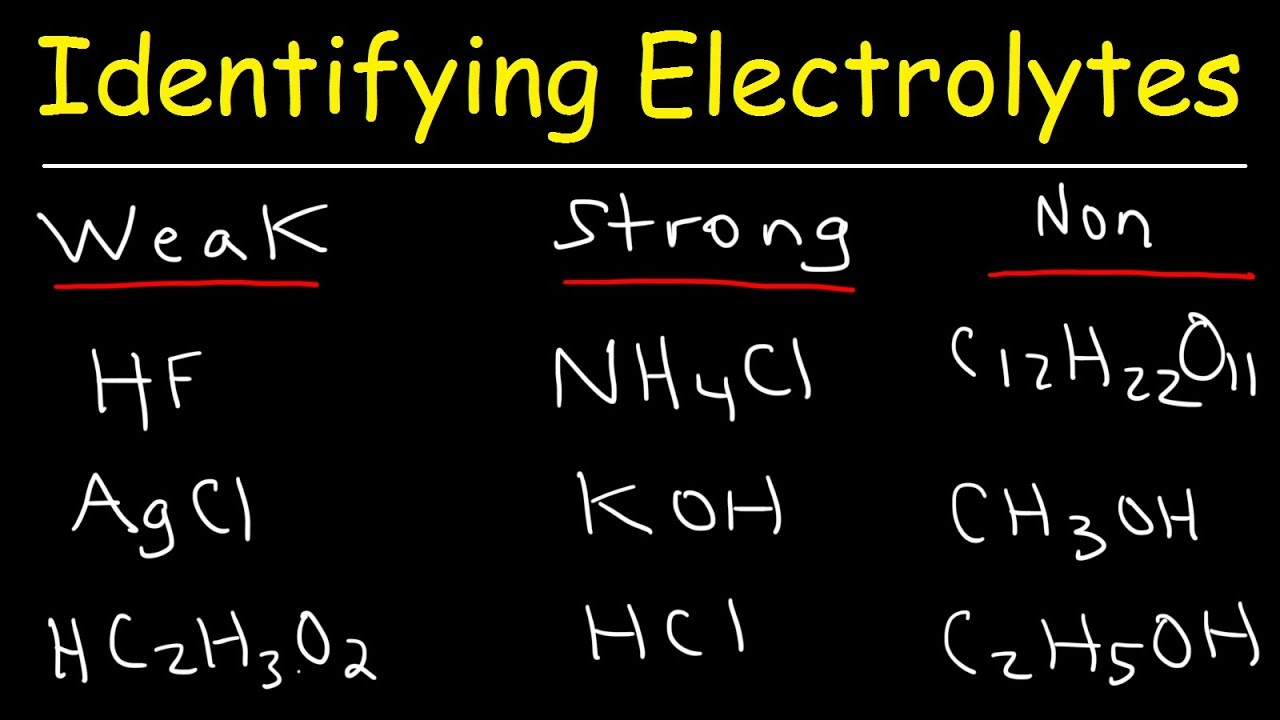 identifying strong electrolytes, weak electrolytes, and
