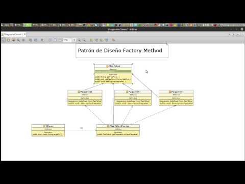 Patrón de Diseño Factory Method (UML - Java)