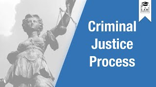 Justice (Quotation Subject)