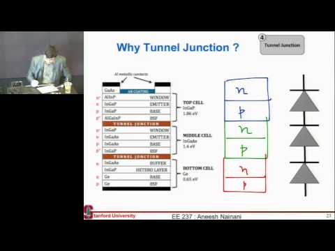 Key Features of Multi Junction Solar Cells: Part 2