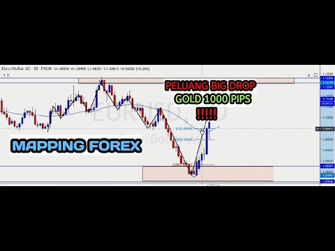 4-langkah-mudah-mapping-forex-gold-|-trade-of-the-month