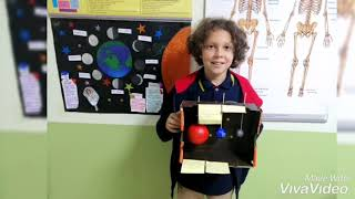 5.Sınıf/Fen Bilimler Güneş Dünya ve Ay