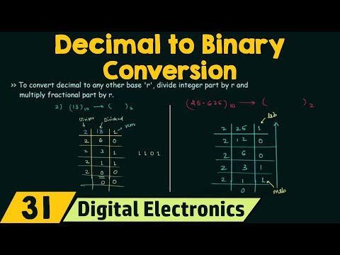 How to convert octal to binary