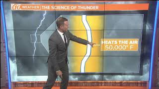 How lightning works and how to protect yourself | 10News WTSP