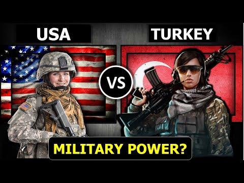USA vs Turkey Military Power Comparison 2020 | Global Analysis #army