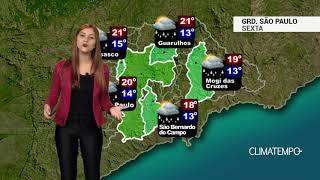 Previsão Grande São Paulo - Instabilidade diminui