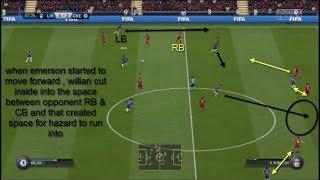 Creating Chances 4231 Tutorial  CHELSEA FIFA 19
