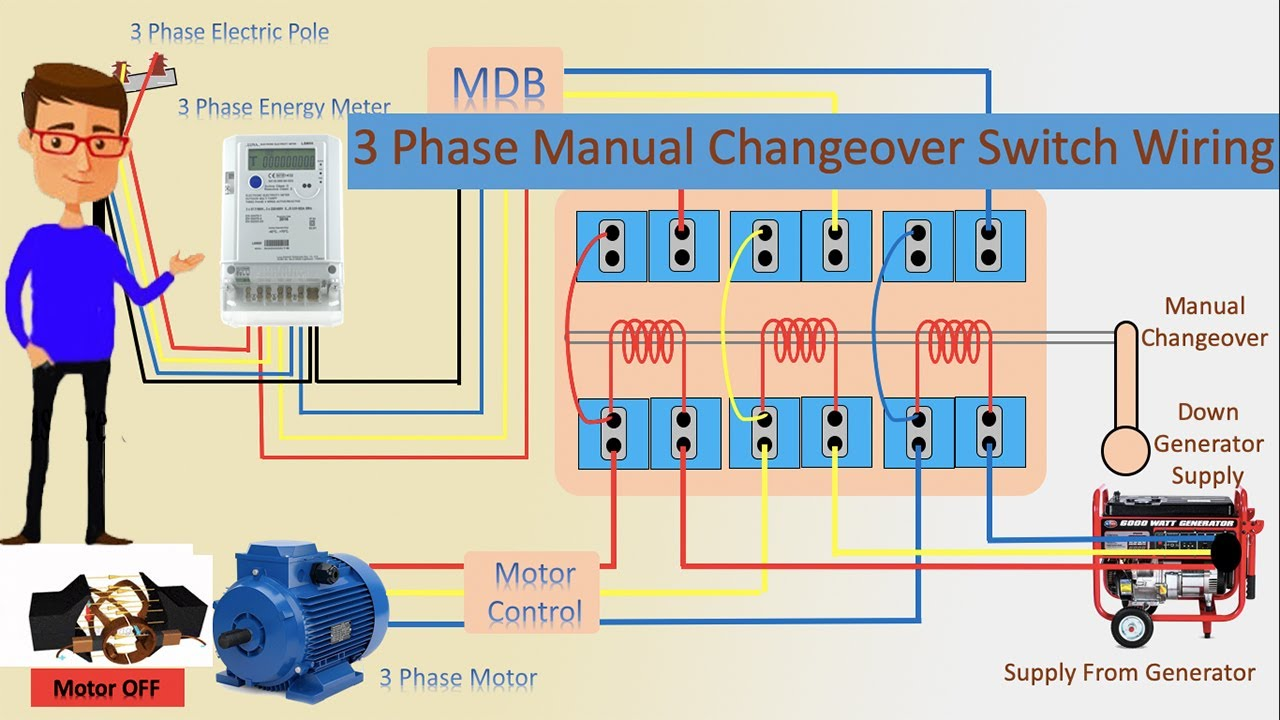 3 Pole Transfer Switch Wiring Diagram How To Use 3 Phase Manual Changeover Switch 3 Phase
