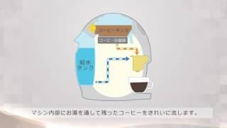 「バリスタ i [アイ] 」 【Error.: クリーニング表示 緑色点滅】 本機内部のクリーニングが必要です。 トラブルシューティング.