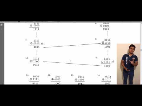 IDEA Algoritmo