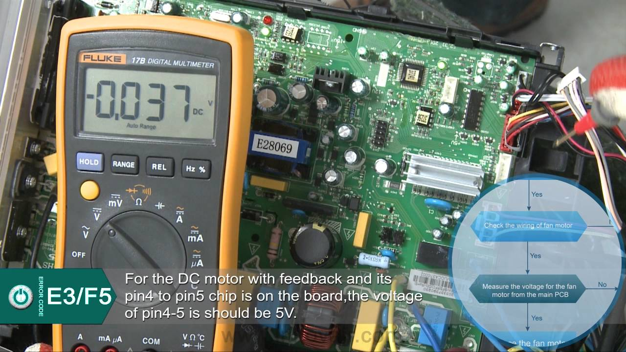 Innovair Mini Split Inverter Error Codes E3 F5