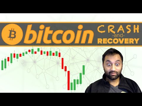 Bitcoin Dips! Recovery Time? | Live Cryptocurrency Trading with Sneh!