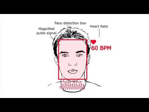 .HoloLens 新應用:掃描臉部就能讀出你的心跳