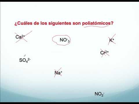 Nomenclatura de iones