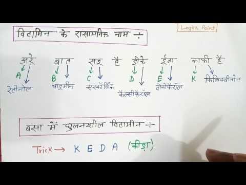 GK Tricks in Hindi || Vitamins - Chemical Name || Biology