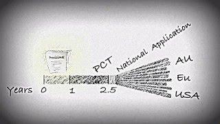 patentanmeldungen weltweit