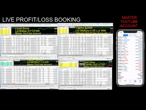 Best paper trading forex