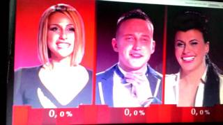 Оливия Краш, Витольд Петровский и Рената Волкиевич: результаты голосования