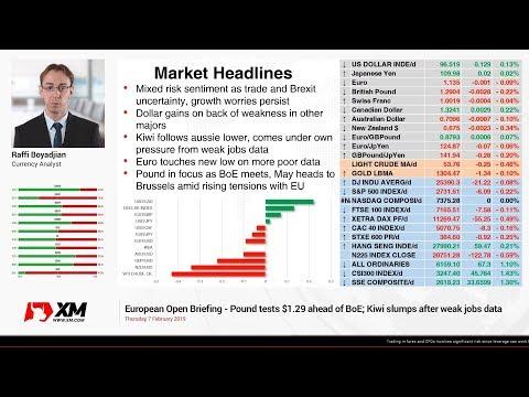 Forex News: 07/02/2019 - Pound tests $1.29 ahead of BoE; Kiwi slumps after weak jobs data