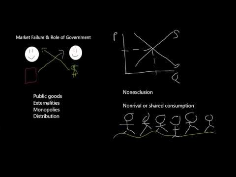 Market Failure & Role of Government   Pubic Goods   Khan Academy Entry