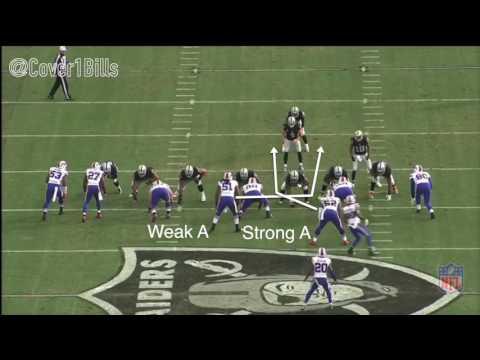 Preston Brown Run Blitz vs. Raiders