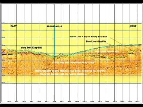 Marine Geophysical Surverying