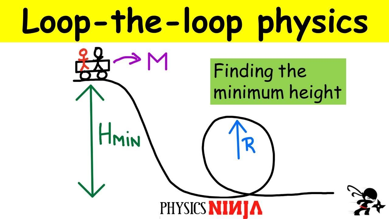 loop the loop physics problem forces on a vertical loop loop the loop physics problem forces on a vertical loop online physics ninja