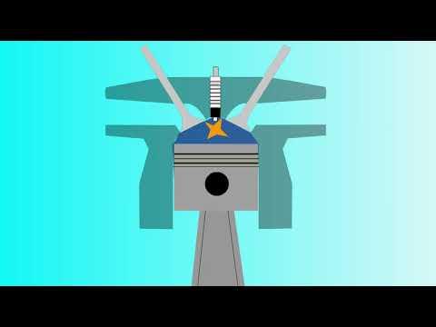 Cara Kerja Mesin 4 Tak/4 Stroke (Detail)