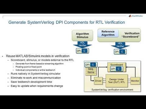 Adopting Model-Based Design For FPGA, ASIC, And SoC Development