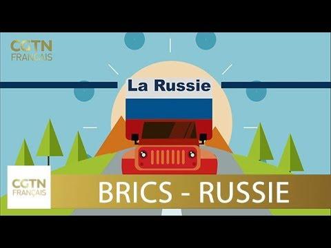 Série d'animation produite par CGTN Français « Les BRICS aujourd'hui - La Russie »