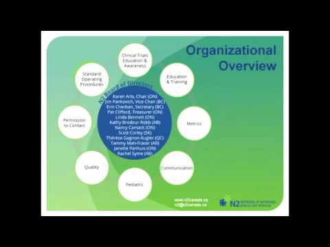 Clinical Research Standard Operating Procedures (V7) Workshop