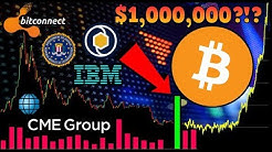 Bitcoin Futures Volume Hits All Time High! Is NOW the Time to BUY? BTC Target Price = $1,000,000?!