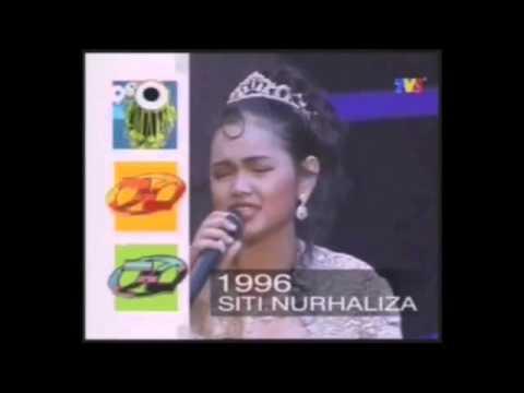 Imbasan 2 Dekad Anugerah Juara Lagu.
