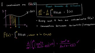 Application of the Fundamental Theorem of Calculus (part one)