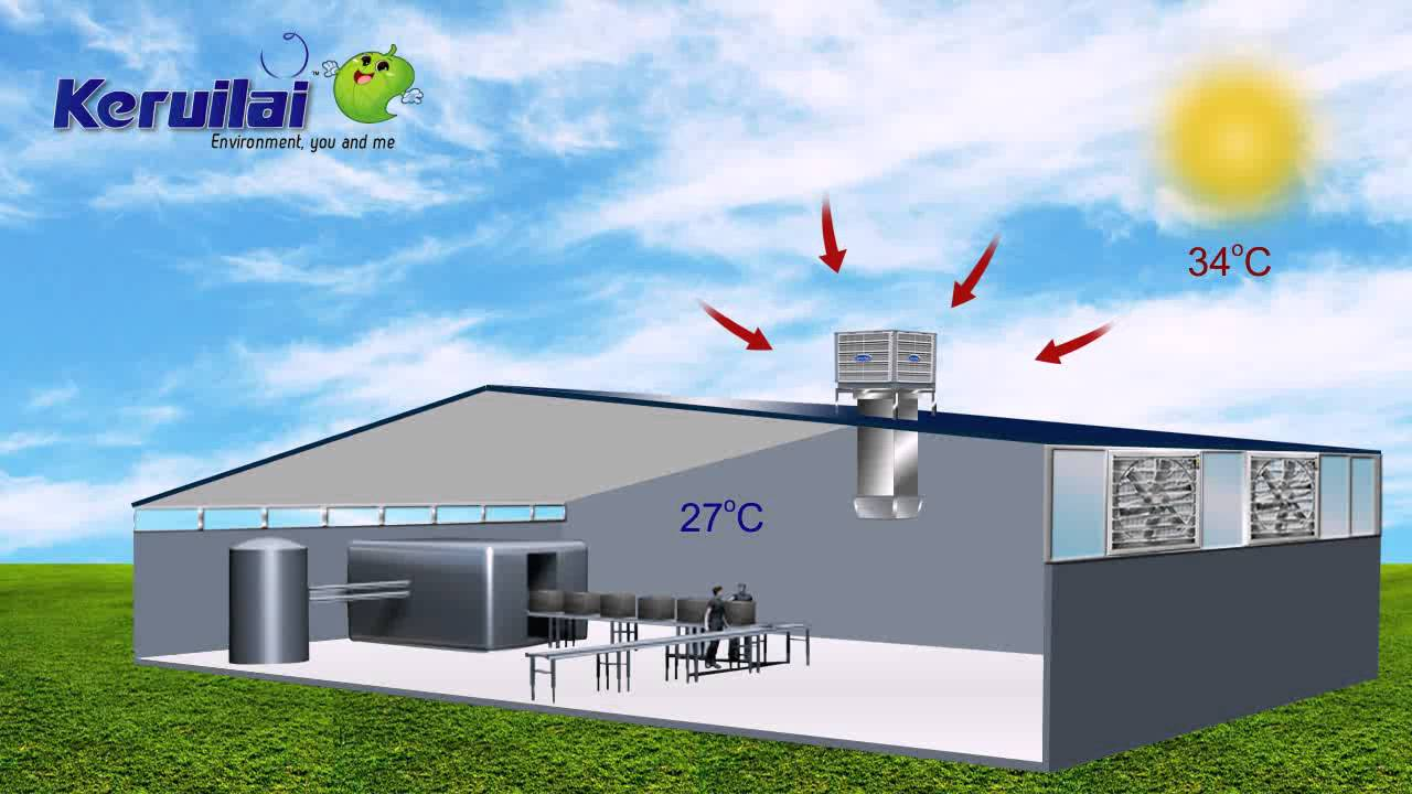 keruilai evaporative air cooler temperature changes