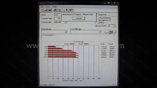 (HD) ATTO Disk Benchmark on Maxtor 6L300S0 300GB 7200rpm HDD