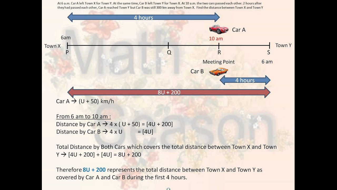 primary six psle math sum of speed and distance, find speed and ...