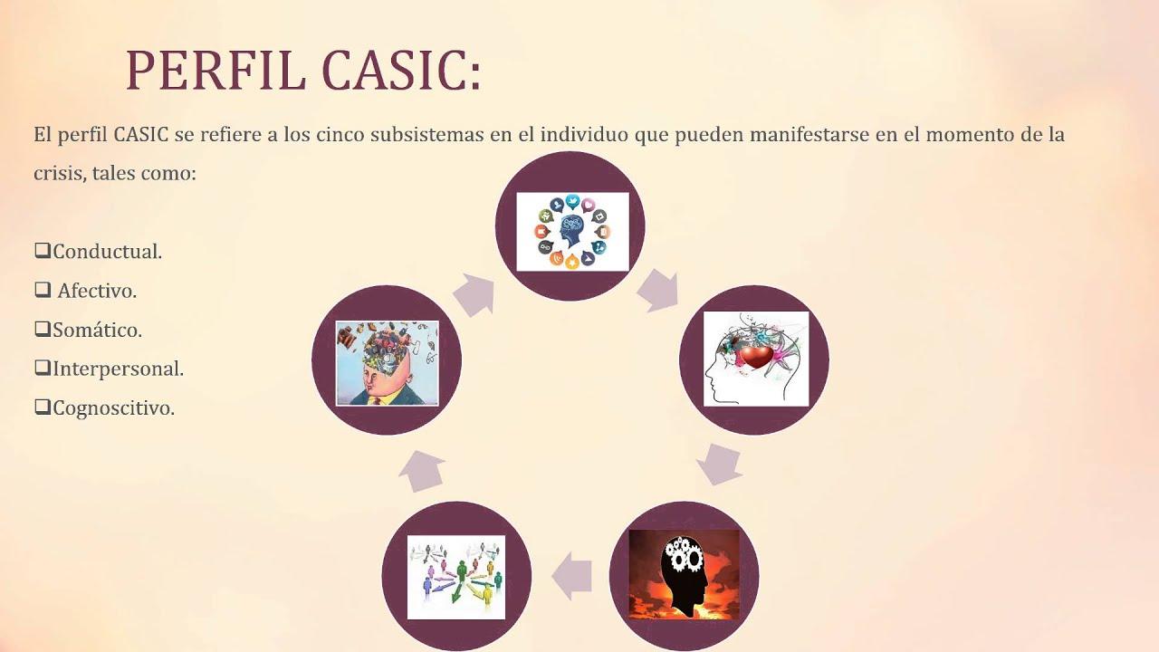 Caso practico de intervenci n en crisis desde trabajo social youtube - Esquema caso practico trabajo social ...