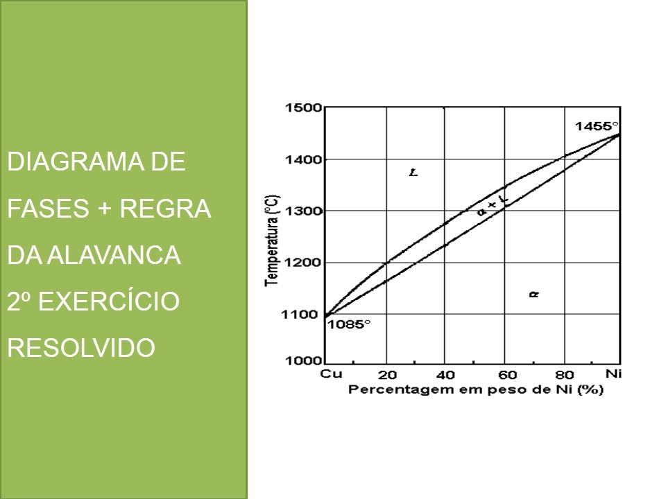 Diagrama de fases regra da alavanca 2 exerccio resolvido youtube diagrama de fases regra da alavanca 2 exerccio resolvido ccuart Image collections